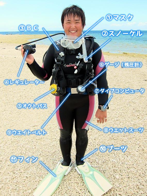 ダイビングではこうした器材を装着します!